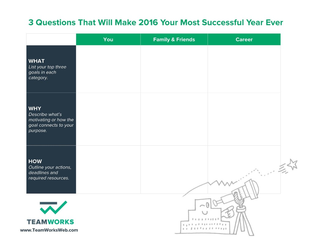 3 Questions That Will Make 2016 Your Most Successful Year Ever